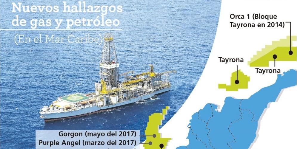 Colombia cuenta con uno de los mayores potenciales en gas y petróleo en América Latina