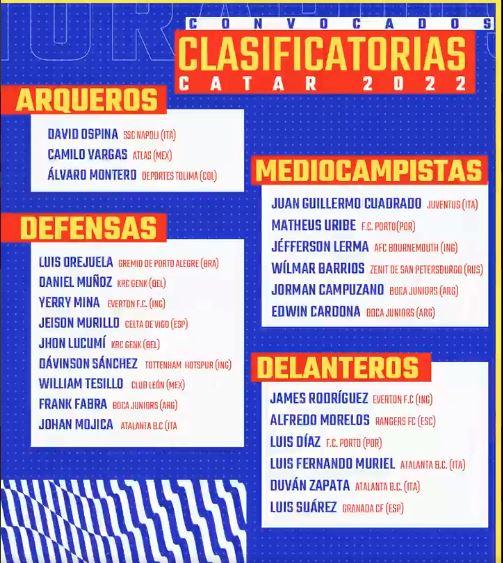 ¡Sin Falcao! Estos son los convocados de Colombia para las Eliminatorias